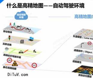 高精地图标注是自动驾驶的必由之路